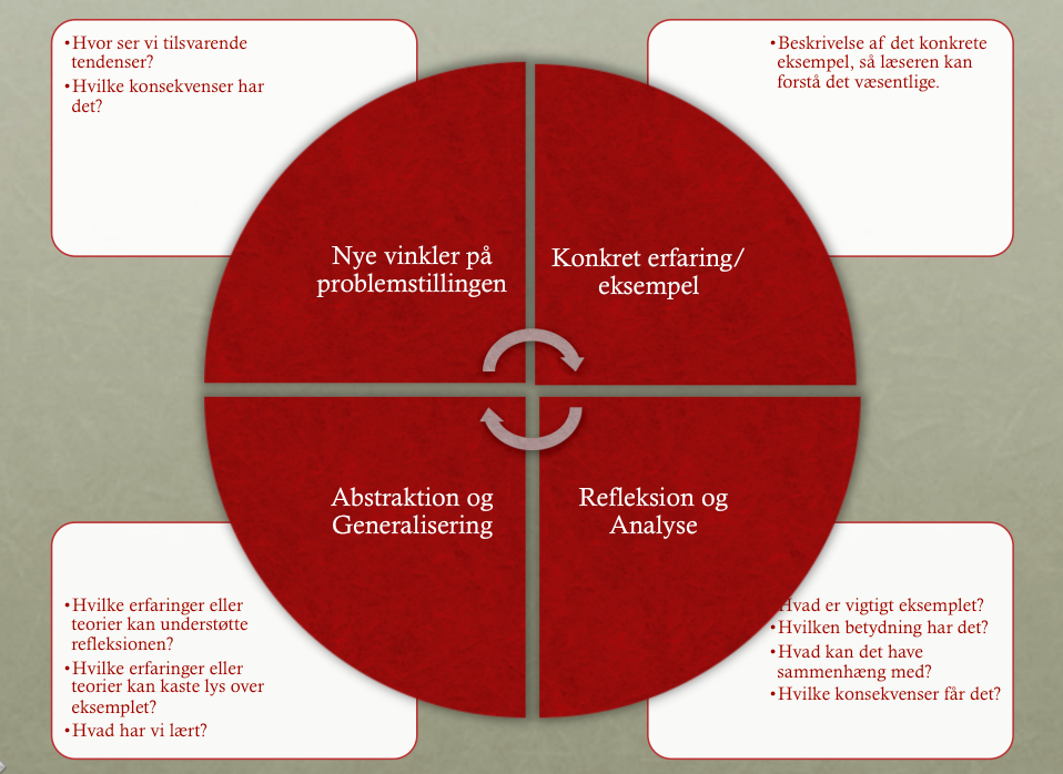 Refleksionshjul